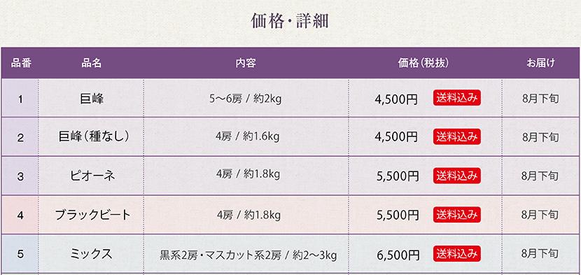 ぶどう価格表